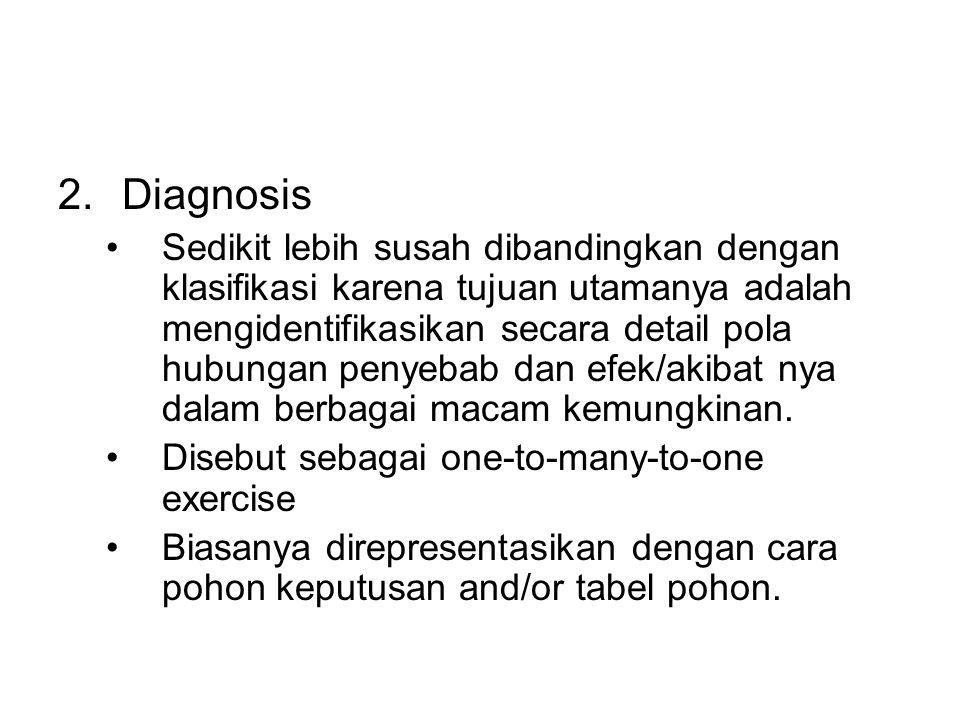2.Diagnosis Sedikit lebih susah dibandingkan dengan klasifikasi karena tujuan utamanya adalah mengidentifikasikan secara detail pola hubungan penyebab dan efek/akibat nya dalam berbagai macam kemungkinan.
