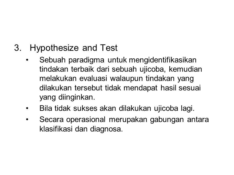 3.Hypothesize and Test Sebuah paradigma untuk mengidentifikasikan tindakan terbaik dari sebuah ujicoba, kemudian melakukan evaluasi walaupun tindakan yang dilakukan tersebut tidak mendapat hasil sesuai yang diinginkan.