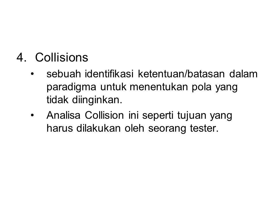 4.Collisions sebuah identifikasi ketentuan/batasan dalam paradigma untuk menentukan pola yang tidak diinginkan.