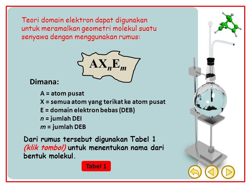 Teori domain elektron dapat digunakan untuk meramalkan geometri molekul suatu senyawa dengan menggunakan rumus: Dimana: A = atom pusat X = semua atom
