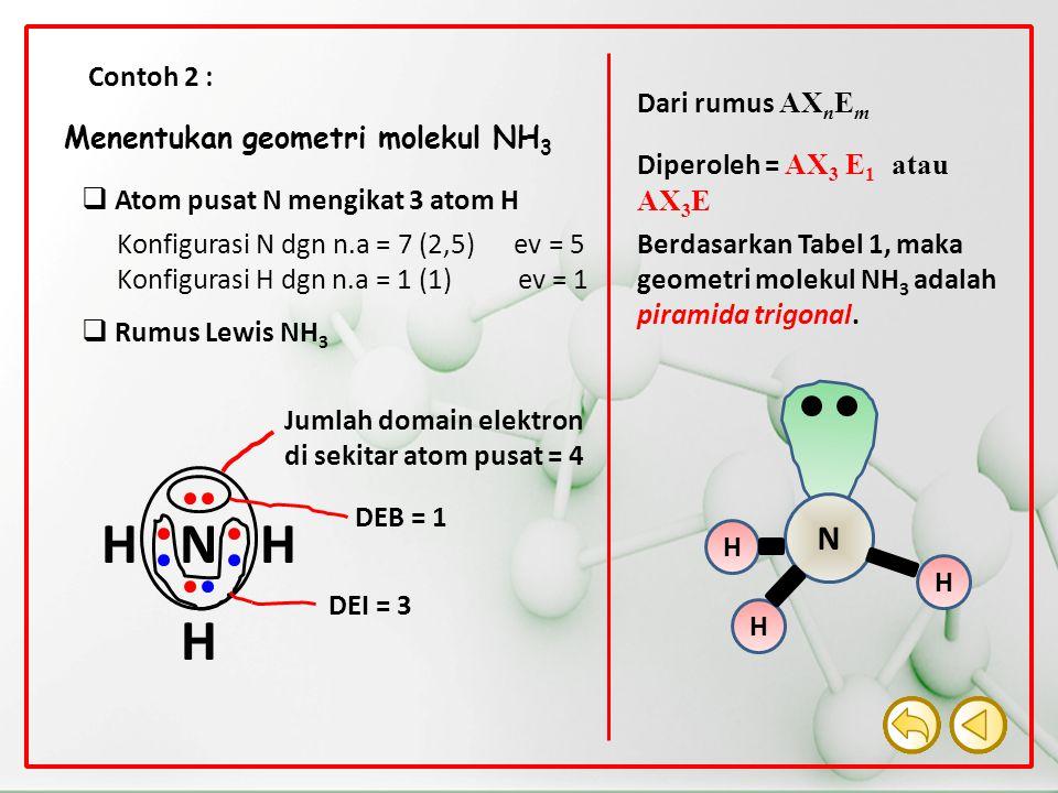 Menentukan geometri molekul NH 3  Atom pusat N mengikat 3 atom H Konfigurasi N dgn n.a = 7 (2,5) ev = 5 Konfigurasi H dgn n.a = 1 (1) ev = 1  Rumus