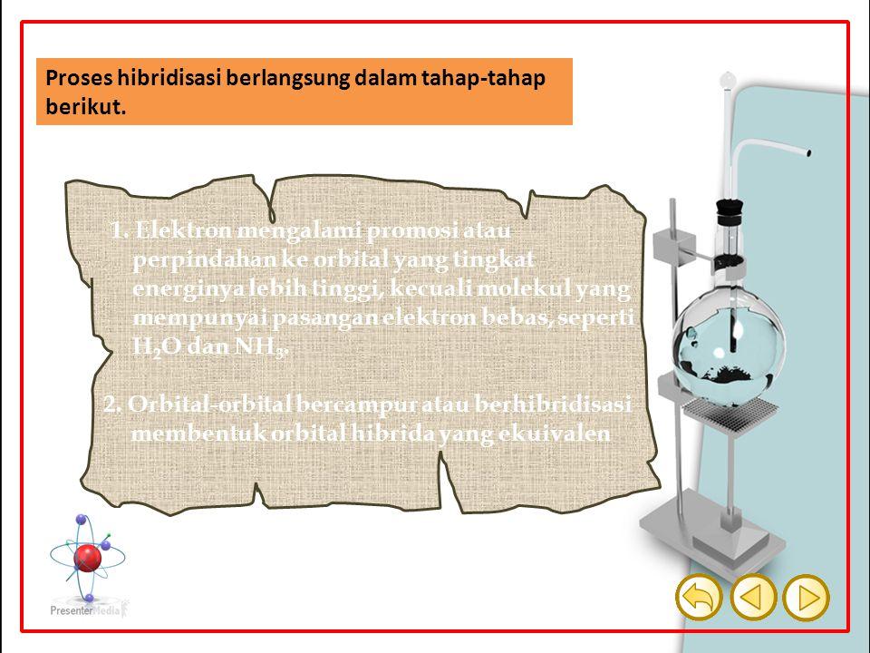 Proses hibridisasi berlangsung dalam tahap-tahap berikut. 1. Elektron mengalami promosi atau perpindahan ke orbital yang tingkat energinya lebih tingg