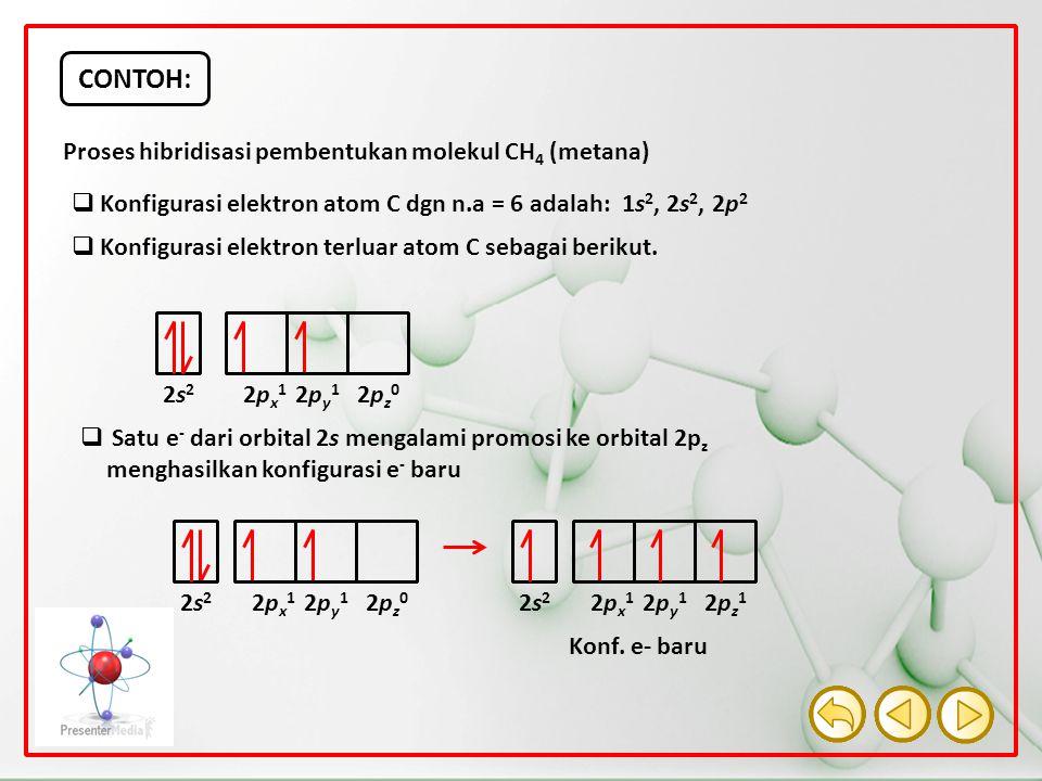 CONTOH: Proses hibridisasi pembentukan molekul CH 4 (metana)  Konfigurasi elektron atom C dgn n.a = 6 adalah: 1s 2, 2s 2, 2p 2  Konfigurasi elektron