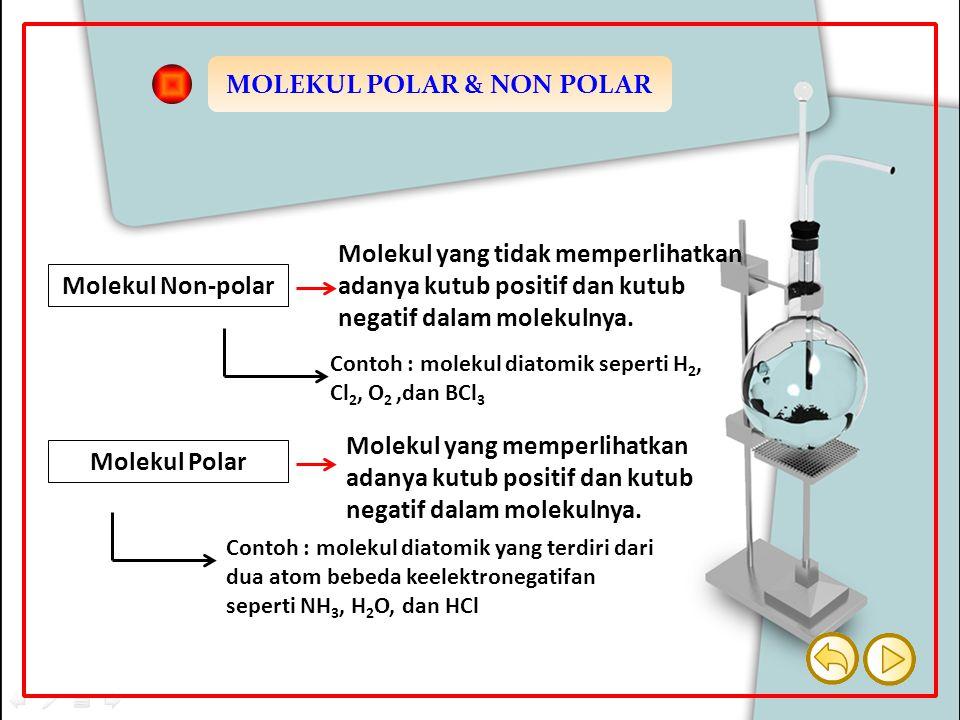 Molekul Non-polar Molekul yang tidak memperlihatkan adanya kutub positif dan kutub negatif dalam molekulnya. MOLEKUL POLAR & NON POLAR Contoh : moleku