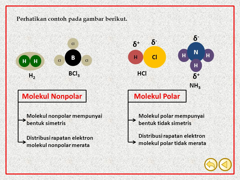 Perhatikan contoh pada gambar berikut. H Cl δ-δ- δ+δ+ HCl HH H2H2 HH N H δ-δ- δ+δ+ NH 3 Cl B BCl 3 Distribusi rapatan elektron molekul nonpolar merata