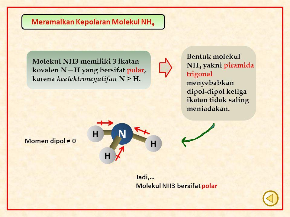 H H N H Momen dipol ≠ 0 Jadi,… Molekul NH3 bersifat polar Meramalkan Kepolaran Molekul NH 3 Molekul NH3 memiliki 3 ikatan kovalen N—H yang bersifat po