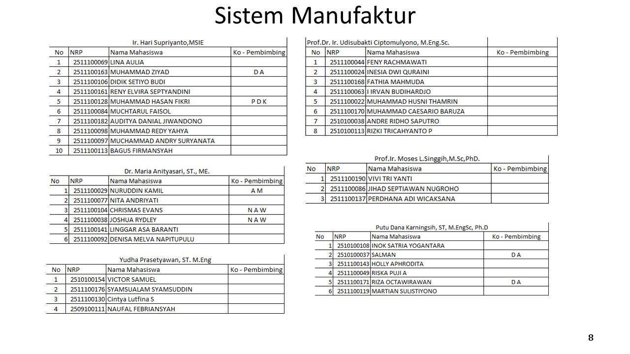 Sistem Manufaktur 8