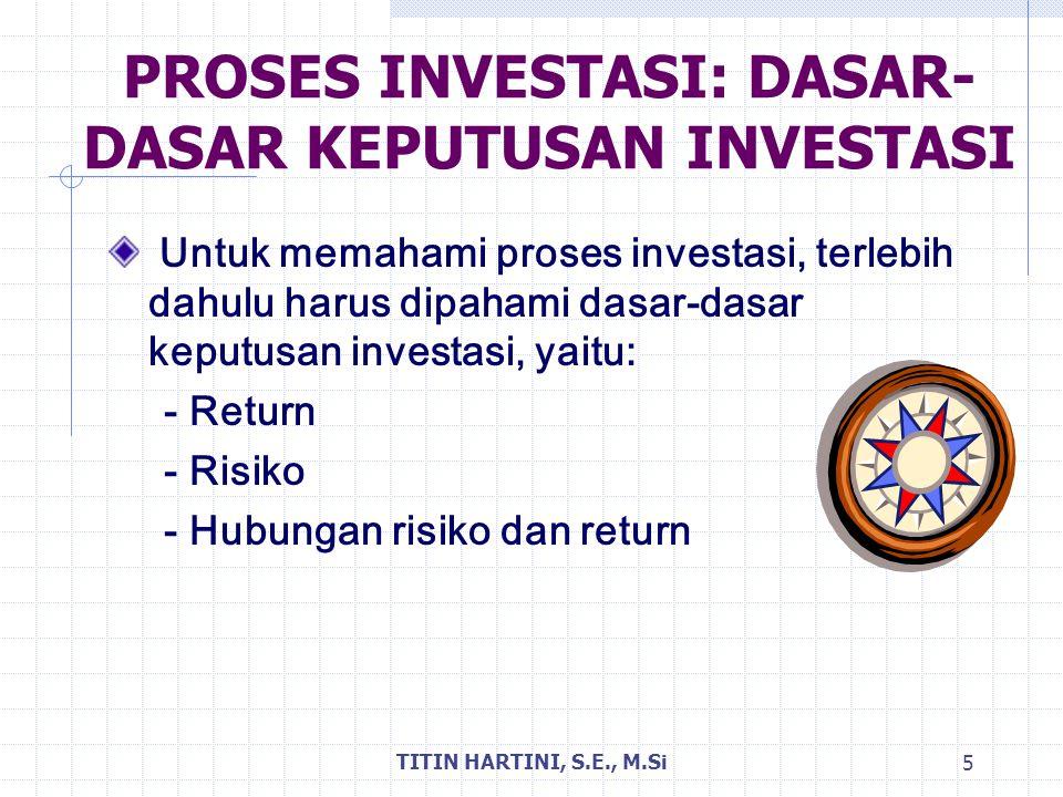 TITIN HARTINI, S.E., M.Si 5 PROSES INVESTASI: DASAR- DASAR KEPUTUSAN INVESTASI Untuk memahami proses investasi, terlebih dahulu harus dipahami dasar-d