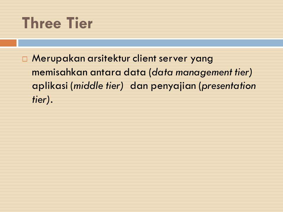 Three Tier  Merupakan arsitektur client server yang memisahkan antara data (data management tier) aplikasi (middle tier) dan penyajian (presentation