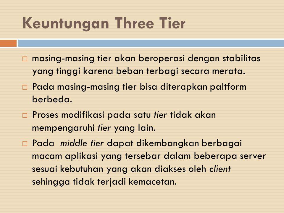 Keuntungan Three Tier  masing-masing tier akan beroperasi dengan stabilitas yang tinggi karena beban terbagi secara merata.  Pada masing-masing tier