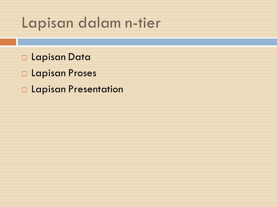 Lapisan dalam n-tier  Lapisan Data  Lapisan Proses  Lapisan Presentation