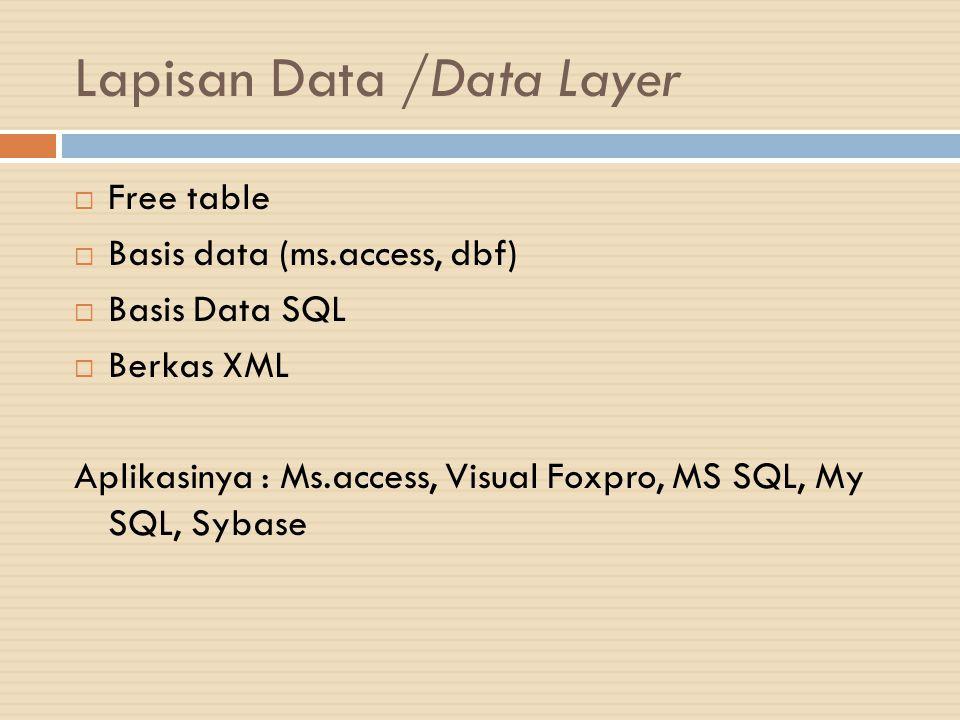 Lapisan Data /Data Layer  Free table  Basis data (ms.access, dbf)  Basis Data SQL  Berkas XML Aplikasinya : Ms.access, Visual Foxpro, MS SQL, My S