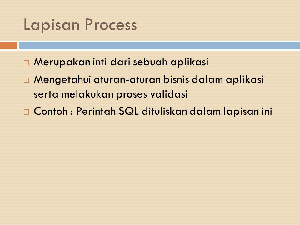 Lapisan Process  Merupakan inti dari sebuah aplikasi  Mengetahui aturan-aturan bisnis dalam aplikasi serta melakukan proses validasi  Contoh : Peri