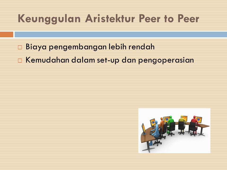 Keunggulan Aristektur Peer to Peer  Biaya pengembangan lebih rendah  Kemudahan dalam set-up dan pengoperasian