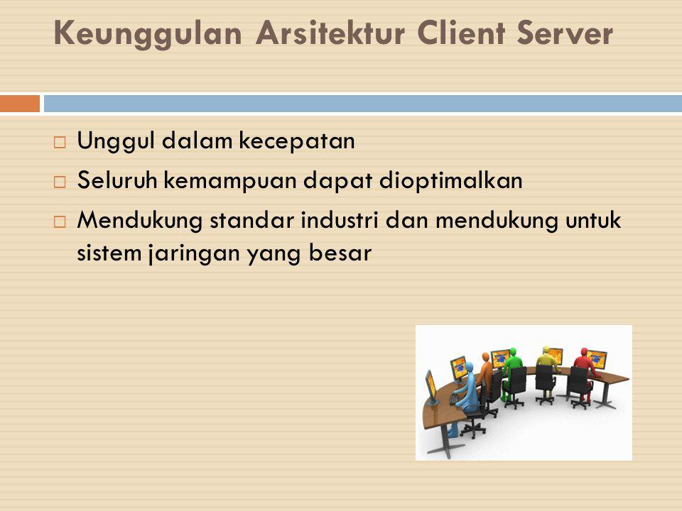 Keunggulan Arsitektur Client Server  Unggul dalam kecepatan  Seluruh kemampuan dapat dioptimalkan  Mendukung standar industri dan mendukung untuk s