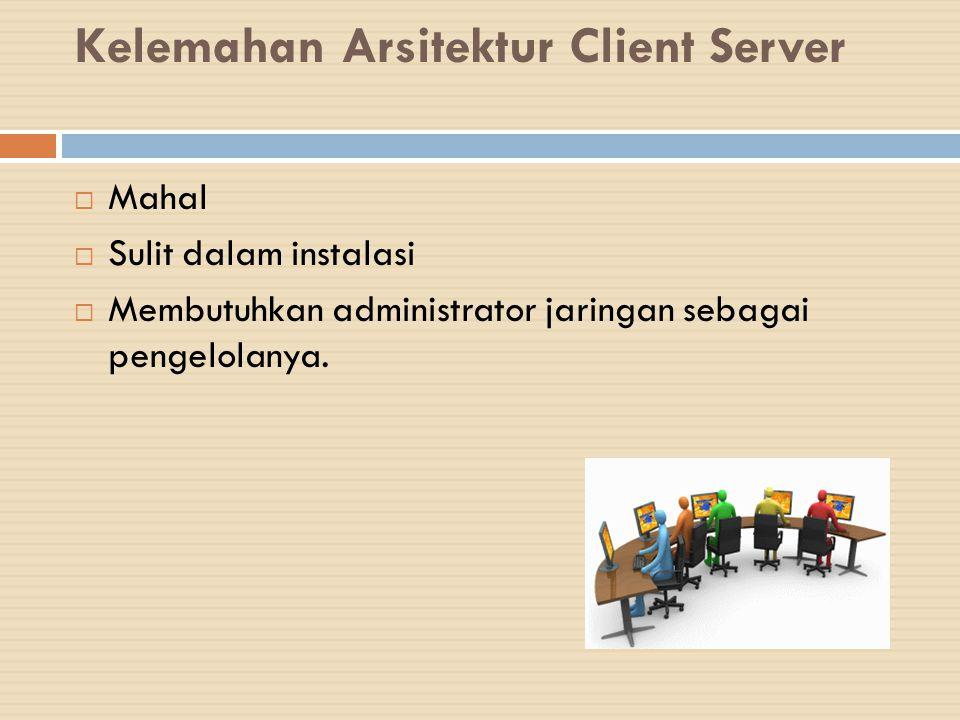 Kelemahan Arsitektur Client Server  Mahal  Sulit dalam instalasi  Membutuhkan administrator jaringan sebagai pengelolanya.
