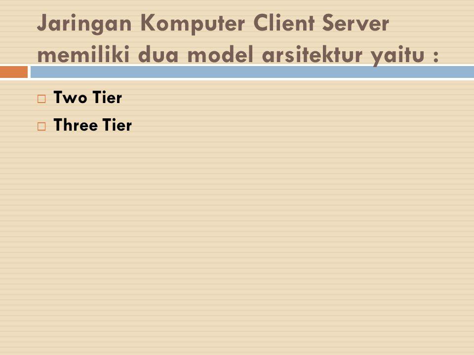 Jaringan Komputer Client Server memiliki dua model arsitektur yaitu :  Two Tier  Three Tier