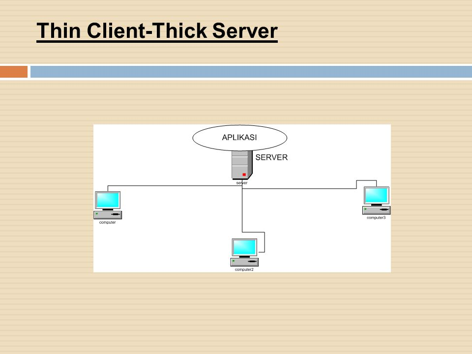 Thin Client-Thick Server