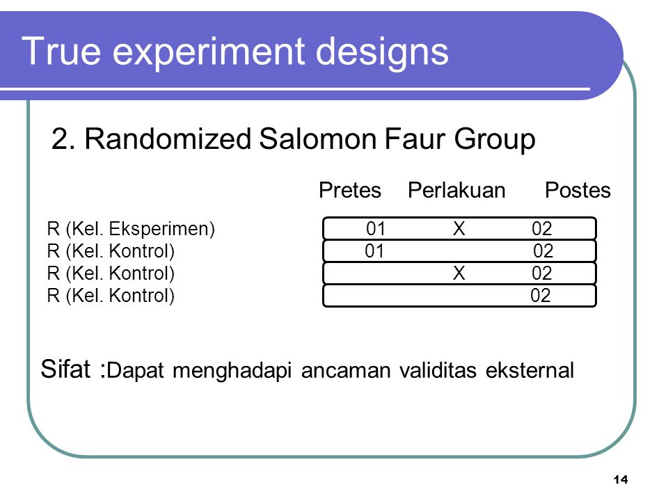 14 True experiment designs 2. Randomized Salomon Faur Group 01 X 02 Sifat : Dapat menghadapi ancaman validitas eksternal 01 02 X 02 02 R (Kel. Eksperi