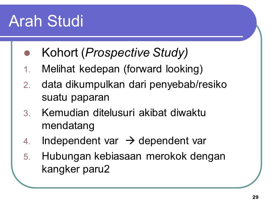 29 Arah Studi Kohort (Prospective Study) 1. Melihat kedepan (forward looking) 2. data dikumpulkan dari penyebab/resiko suatu paparan 3. Kemudian ditel