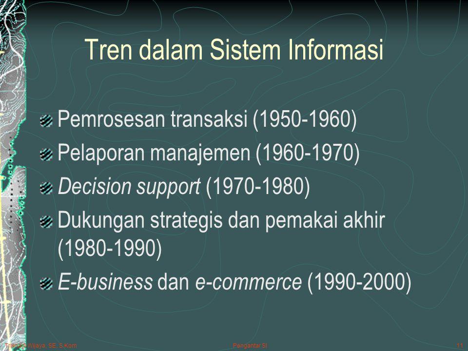 Trisnadi Wijaya, SE, S.Kom Pengantar SI11 Tren dalam Sistem Informasi Pemrosesan transaksi (1950-1960) Pelaporan manajemen (1960-1970) Decision support (1970-1980) Dukungan strategis dan pemakai akhir (1980-1990) E-business dan e-commerce (1990-2000)