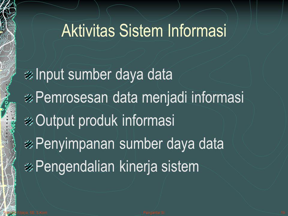 Trisnadi Wijaya, SE, S.Kom Pengantar SI19 Aktivitas Sistem Informasi Input sumber daya data Pemrosesan data menjadi informasi Output produk informasi Penyimpanan sumber daya data Pengendalian kinerja sistem