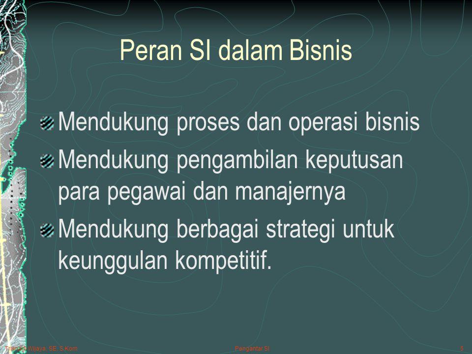 Trisnadi Wijaya, SE, S.Kom Pengantar SI5 Peran SI dalam Bisnis Mendukung proses dan operasi bisnis Mendukung pengambilan keputusan para pegawai dan manajernya Mendukung berbagai strategi untuk keunggulan kompetitif.