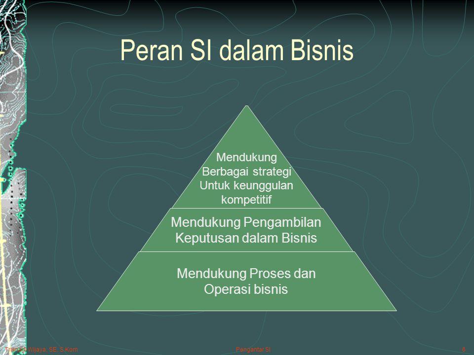 Trisnadi Wijaya, SE, S.Kom Pengantar SI6 Peran SI dalam Bisnis Mendukung Proses dan Operasi bisnis Mendukung Pengambilan Keputusan dalam Bisnis Mendukung Berbagai strategi Untuk keunggulan kompetitif