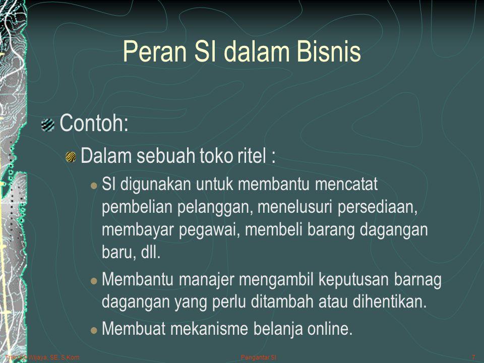 Trisnadi Wijaya, SE, S.Kom Pengantar SI7 Peran SI dalam Bisnis Contoh: Dalam sebuah toko ritel : SI digunakan untuk membantu mencatat pembelian pelanggan, menelusuri persediaan, membayar pegawai, membeli barang dagangan baru, dll.