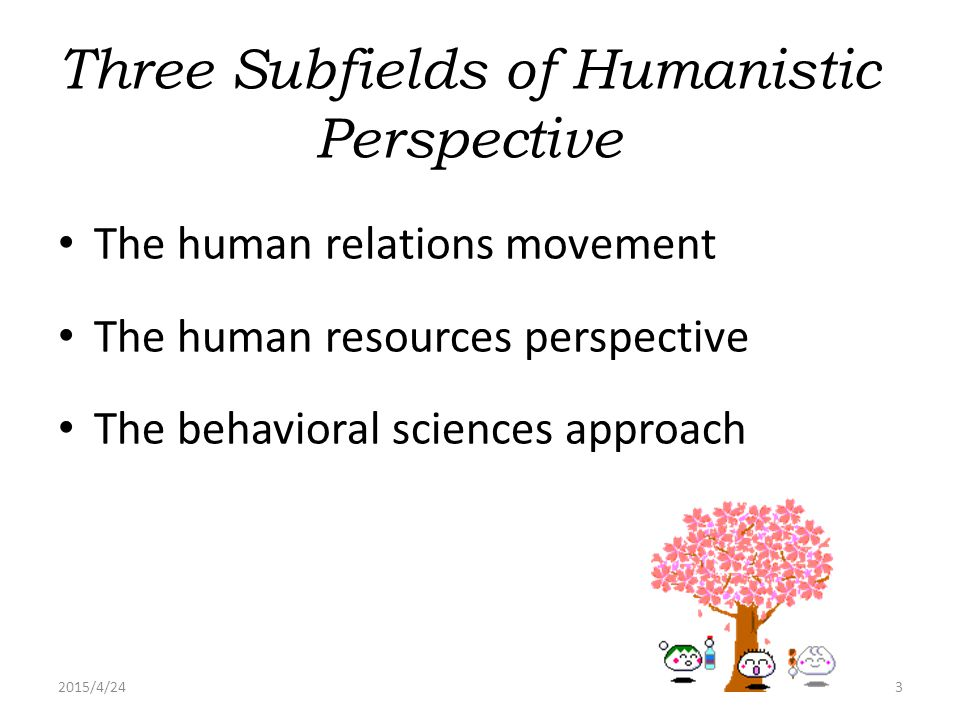 2015/4/243 Three Subfields of Humanistic Perspective The human relations movement The human resources perspective The behavioral sciences approach