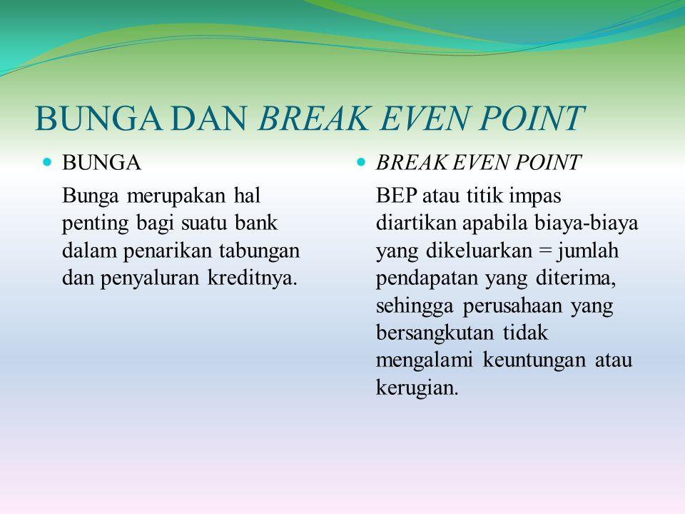 BUNGA DAN BREAK EVEN POINT BUNGA Bunga merupakan hal penting bagi suatu bank dalam penarikan tabungan dan penyaluran kreditnya. BREAK EVEN POINT BEP a
