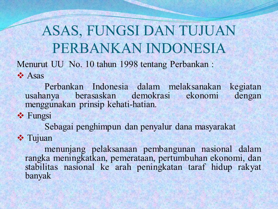 ASAS, FUNGSI DAN TUJUAN PERBANKAN INDONESIA Menurut UU No. 10 tahun 1998 tentang Perbankan :  Asas Perbankan Indonesia dalam melaksanakan kegiatan us