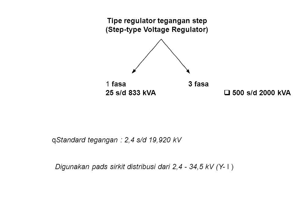 Tipe regulator tegangan step (Step-type Voltage Regulator) 1 fasa 3 fasa 25 s/d 833 kVA  500 s/d 2000 kVA qStandard tegangan : 2,4 s/d 19,920 kV Digu