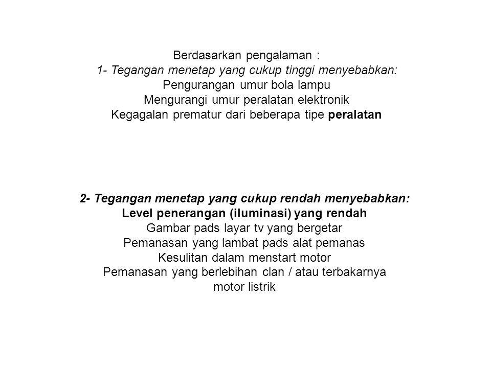 Standard tegangan nominal yang berlaku di Indonesia (PLN) : 380 / 220 V4 3 Fasa 4 kawat Gambar 1, menunjukkan tegangan pads saluran distribusi yang bervariasi dari harga maksimum pads konsumen yang terdekat ke harga minimum pads ujung saluran (konsumen terakhir)