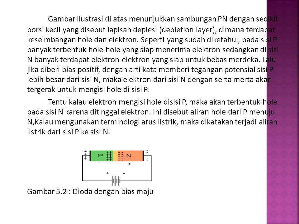 Sebalikya apakah yang terjadi jika polaritas tegangan dibalik yaitu dengan memberikan bias negatif (reverse bias).