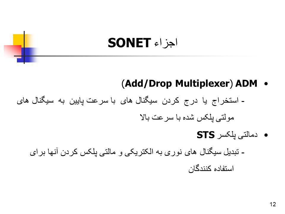 12 اجزاء SONET ADM (Add/Drop Multiplexer) - استخراج یا درج کردن سیگنال های با سرعت پایین به سیگنال های مولتی پلکس شده با سرعت بالا دمالتی پلکسر STS -