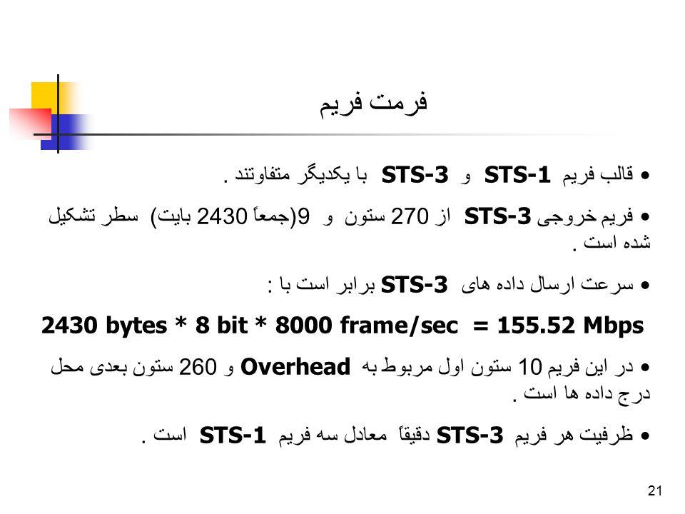 21 فرمت فریم قالب فریم STS-1 و STS-3 با یکدیگر متفاوتند. فریم خروجی STS-3 از 270 ستون و 9( جمعاً 2430 بایت ) سطر تشکیل شده است. سرعت ارسال داده های ST