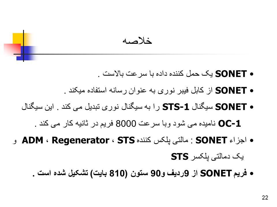 22 خلاصه SONET یک حمل کننده داده با سرعت بالاست. SONET از کابل فیبر نوری به عنوان رسانه استفاده میکند. SONET سیگنال STS-1 را به سیگنال نوری تبدیل می ک