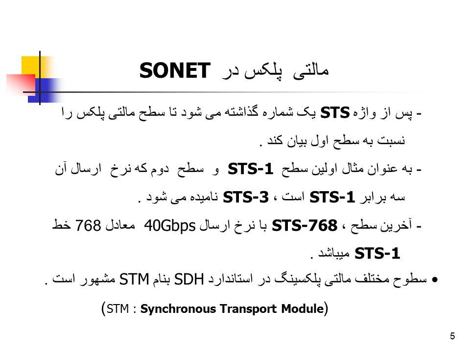 5 - پس از واژه STS یک شماره گذاشته می شود تا سطح مالتی پلکس را نسبت به سطح اول بیان کند. - به عنوان مثال اولین سطح STS-1 و سطح دوم که نرخ ارسال آن سه