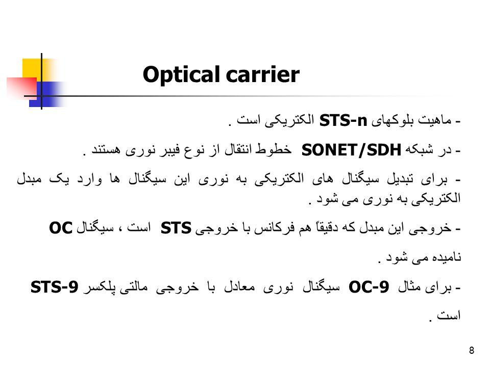 8 Optical carrier - ماهیت بلوکهای STS-n الکتریکی است. - در شبکه SONET/SDH خطوط انتقال از نوع فیبر نوری هستند. - برای تبدیل سیگنال های الکتریکی به نوری