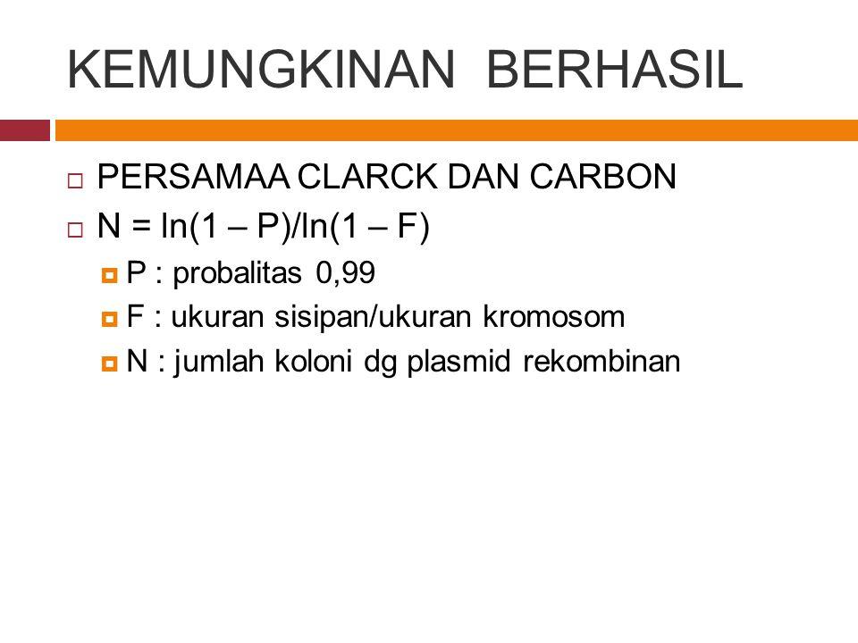 KEMUNGKINAN BERHASIL  PERSAMAA CLARCK DAN CARBON  N = ln(1 – P)/ln(1 – F)  P : probalitas 0,99  F : ukuran sisipan/ukuran kromosom  N : jumlah ko