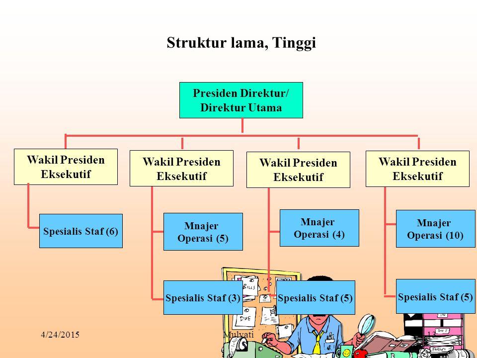 4/24/2015Mulyati13 Struktur lama, Tinggi Presiden Direktur/ Direktur Utama Wakil Presiden Eksekutif Spesialis Staf (6) Mnajer Operasi (5) Wakil Presid