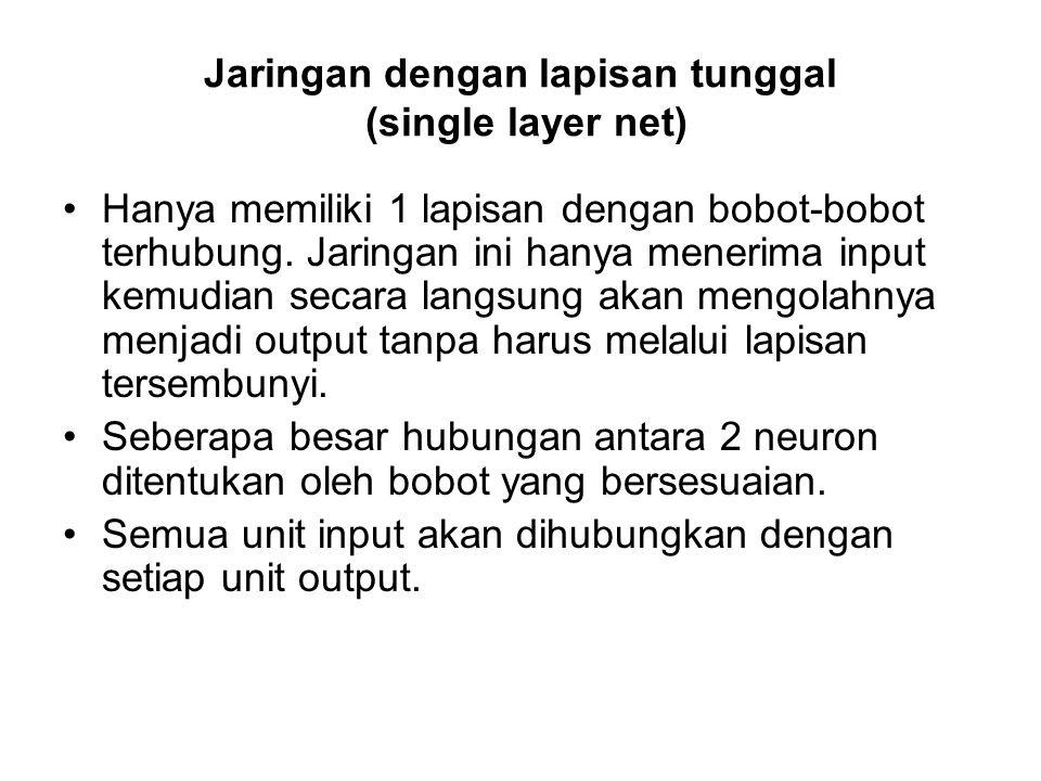 Jaringan dengan lapisan tunggal (single layer net) Hanya memiliki 1 lapisan dengan bobot-bobot terhubung. Jaringan ini hanya menerima input kemudian s