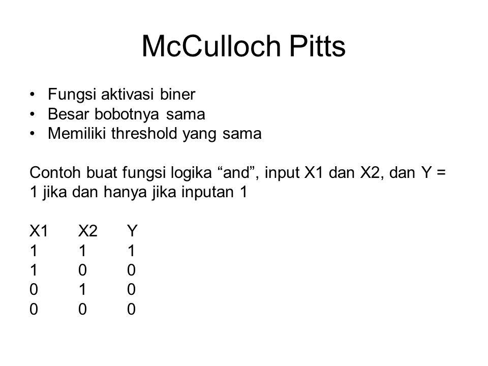 """McCulloch Pitts Fungsi aktivasi biner Besar bobotnya sama Memiliki threshold yang sama Contoh buat fungsi logika """"and"""", input X1 dan X2, dan Y = 1 jik"""