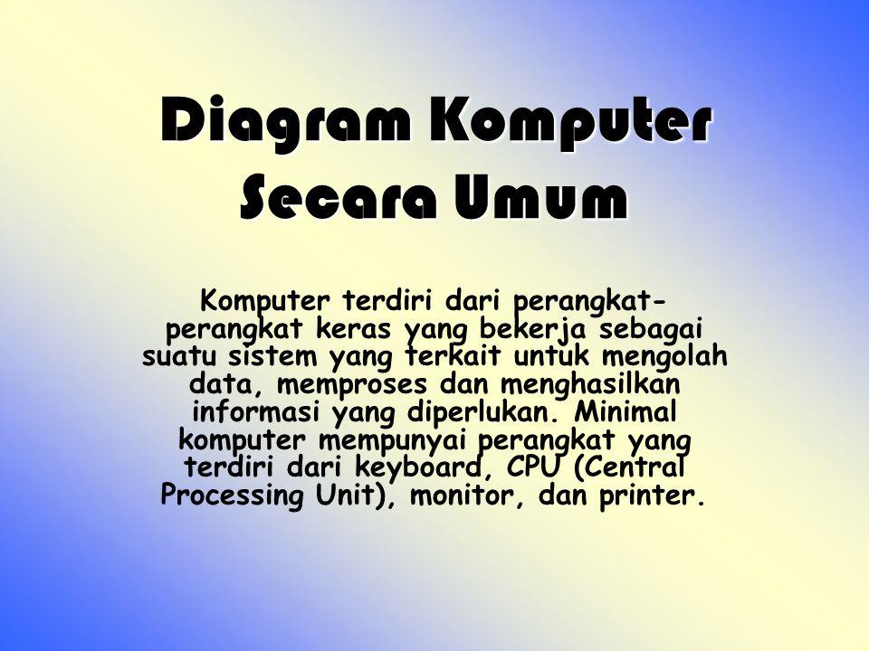 Diagram Komputer Secara Umum Komputer terdiri dari perangkat- perangkat keras yang bekerja sebagai suatu sistem yang terkait untuk mengolah data, memp