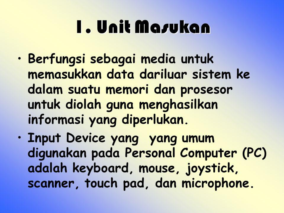 1. Unit Masukan Berfungsi sebagai media untuk memasukkan data dariluar sistem ke dalam suatu memori dan prosesor untuk diolah guna menghasilkan inform