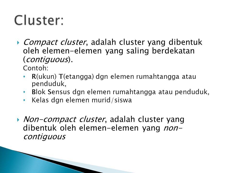  Compact cluster, adalah cluster yang dibentuk oleh elemen-elemen yang saling berdekatan (contiguous).