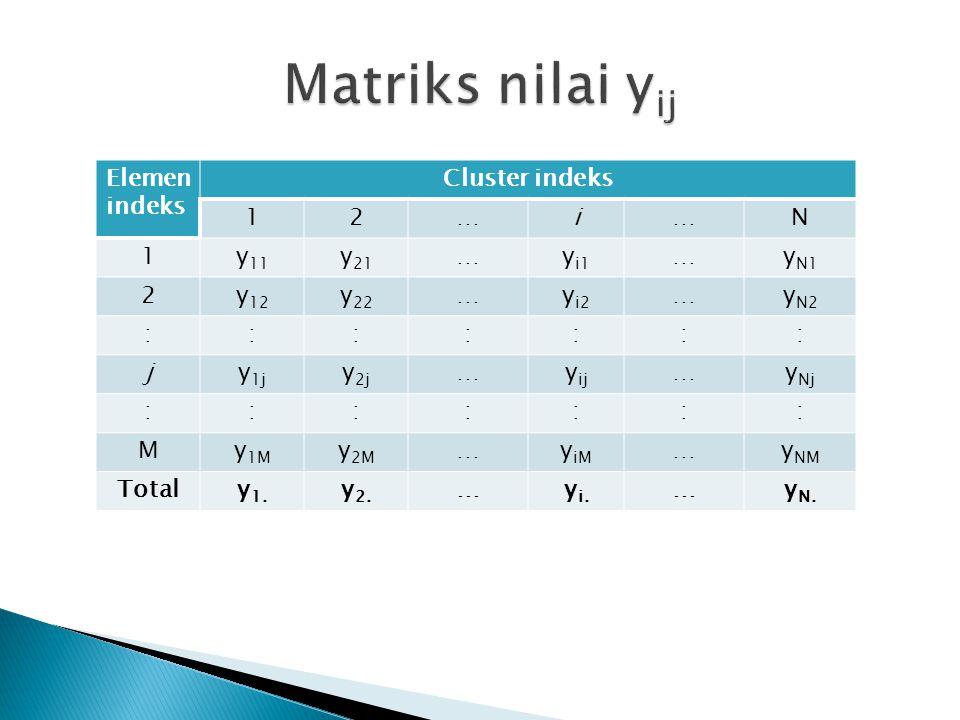 Elemen indeks Cluster indeks 12…i…N 1y 11 y 21 …y i1 …y N1 2y 12 y 22 …y i2 …y N2 ::::::: jy 1j y 2j …y ij …y Nj ::::::: My 1M y 2M …y iM …y NM Totaly 1.