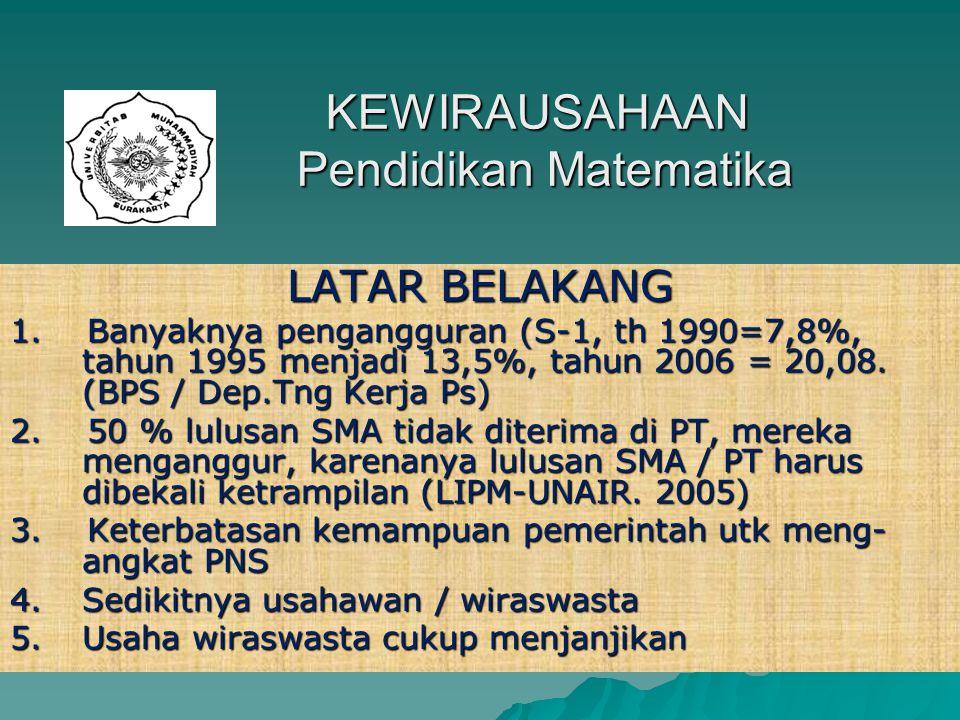KEWIRAUSAHAAN Pendidikan Matematika LATAR BELAKANG 1.