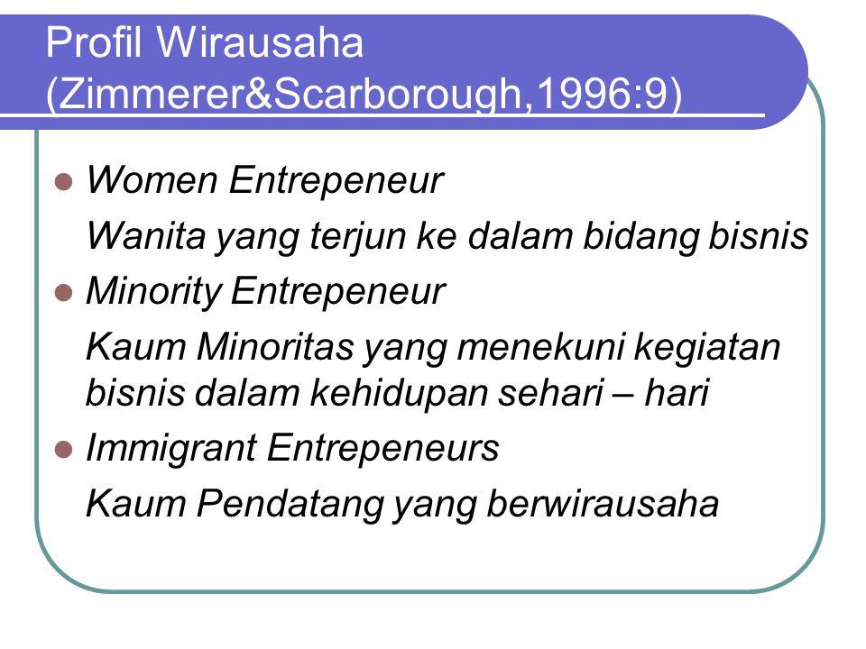 Profil Wirausaha (Zimmerer&Scarborough,1996:9) Women Entrepeneur Wanita yang terjun ke dalam bidang bisnis Minority Entrepeneur Kaum Minoritas yang menekuni kegiatan bisnis dalam kehidupan sehari – hari Immigrant Entrepeneurs Kaum Pendatang yang berwirausaha